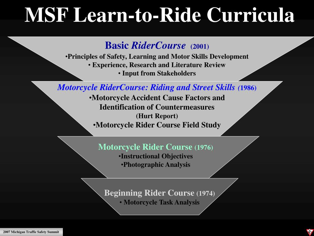 MSF Learn-to-Ride Curricula