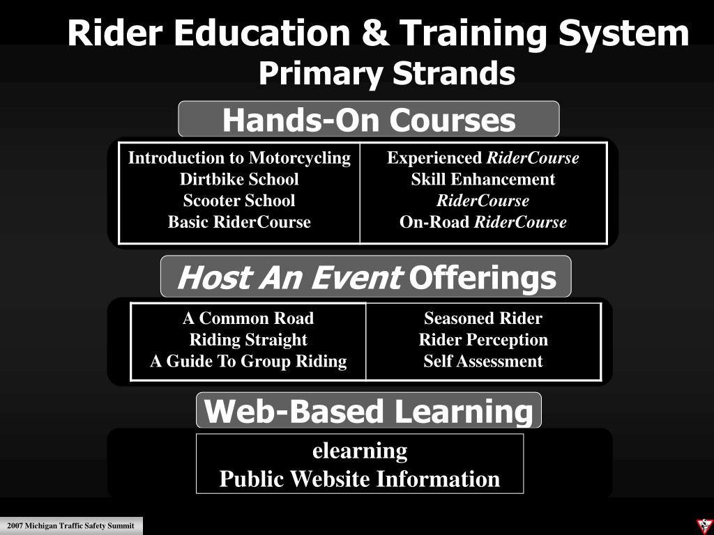 Rider Education & Training System