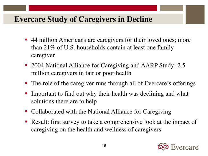 Evercare Study of Caregivers in Decline
