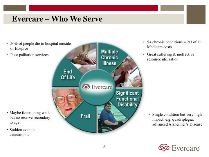 Evercare – Who We Serve