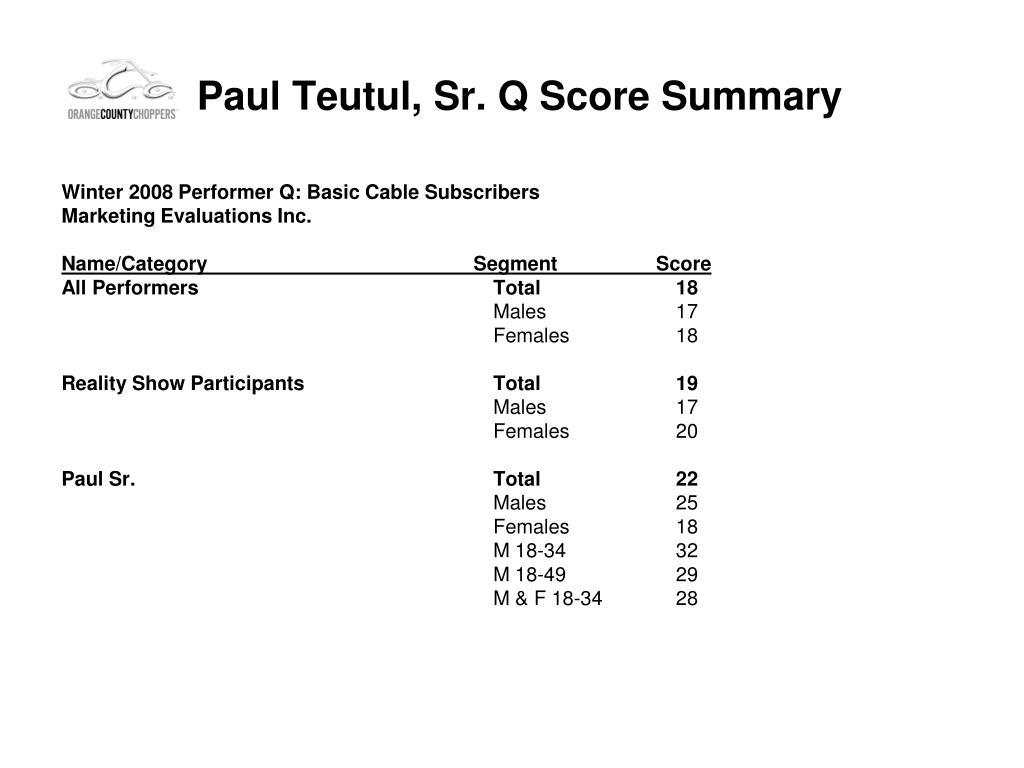 Paul Teutul, Sr. Q Score Summary