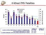 4 wheel pmv fatalities