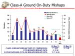 class a ground on duty mishaps