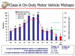 class a on duty motor vehicle mishaps