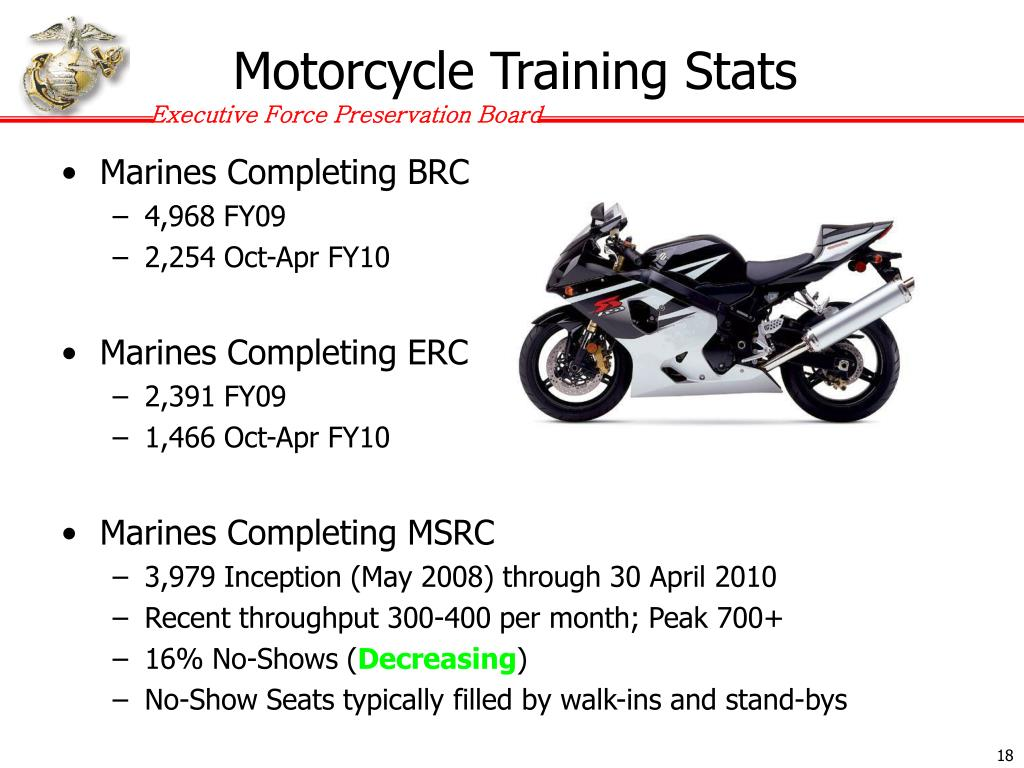 Motorcycle Training Stats