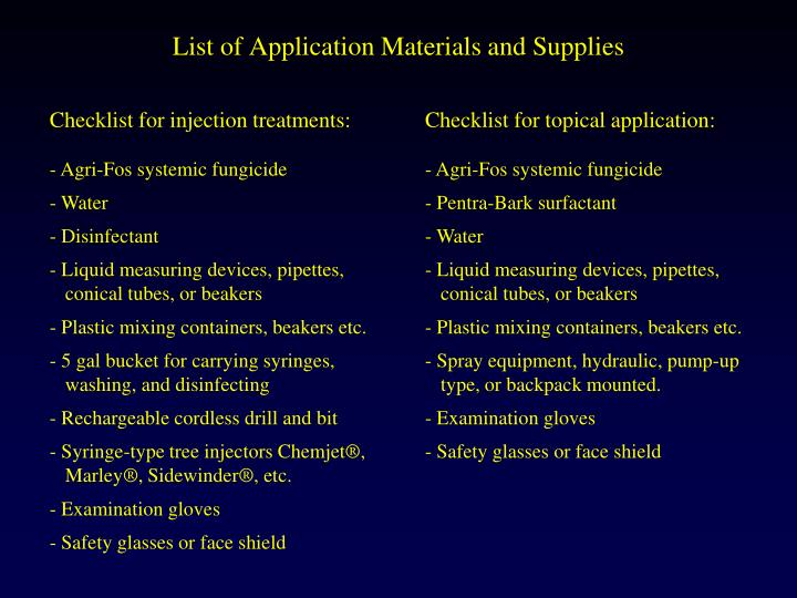 List of Application Materials and Supplies