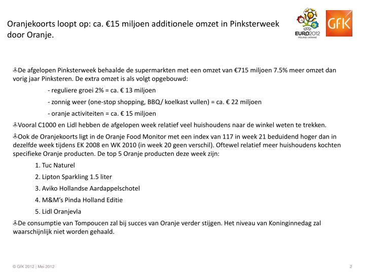 Oranjekoorts loopt op: ca. €15 miljoen additionele omzet in Pinksterweek