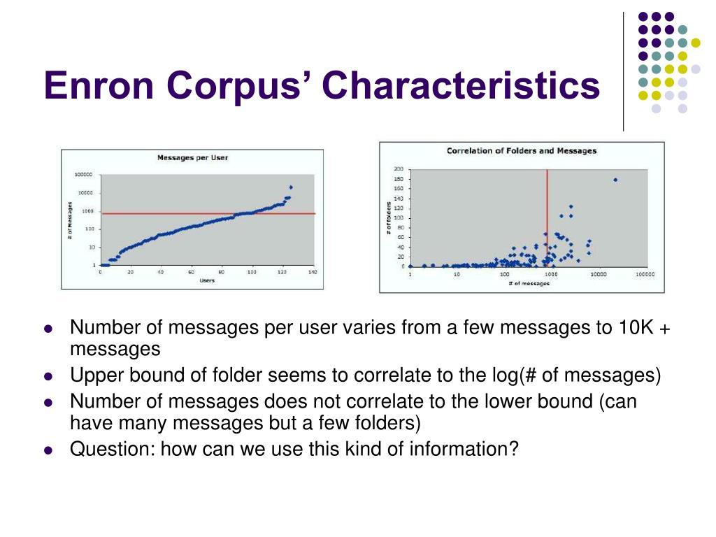 Enron Corpus' Characteristics