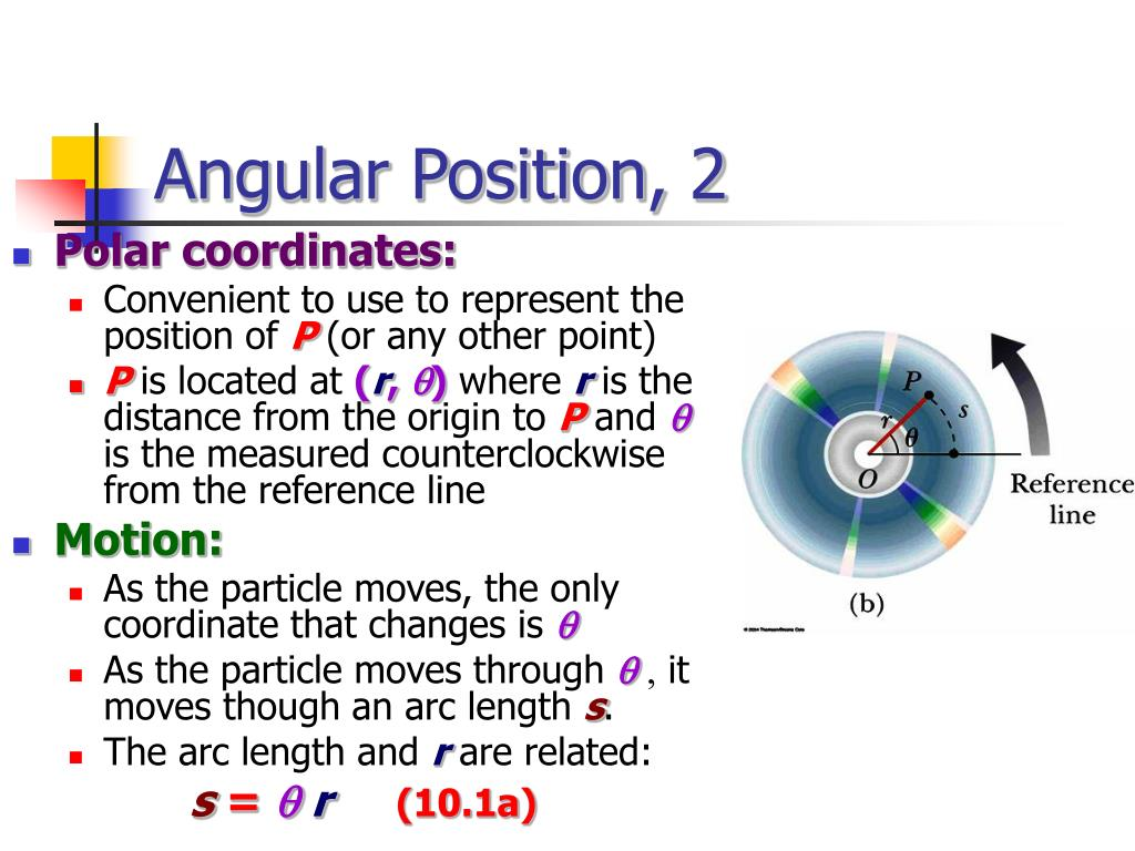Angular Position, 2