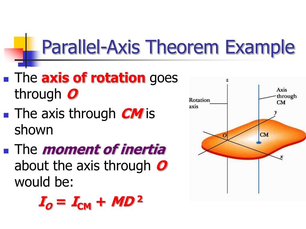 Parallel-Axis Theorem Example