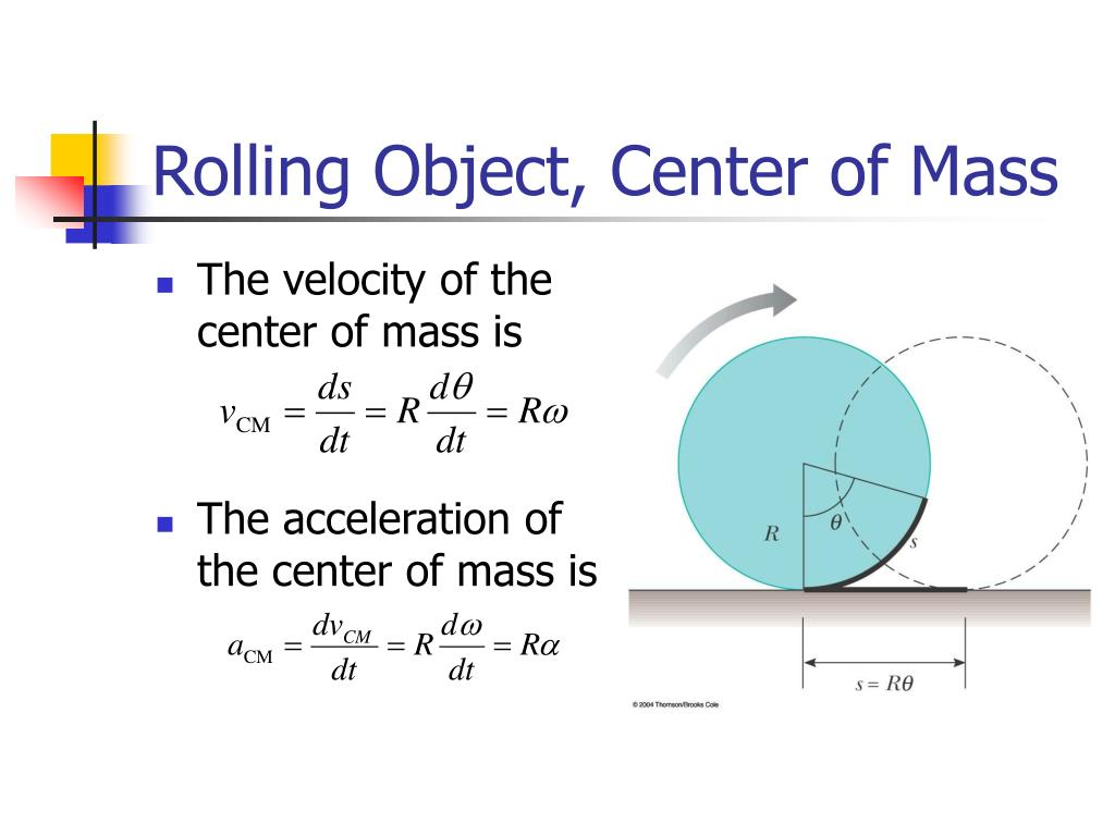 Rolling Object, Center of Mass