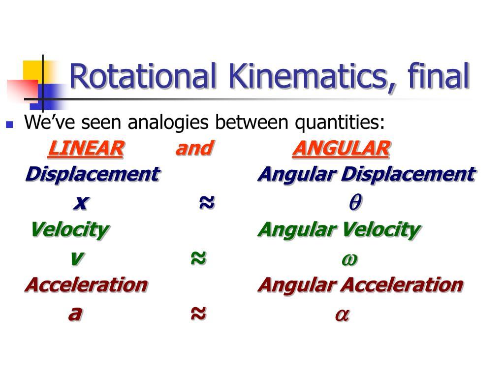 Rotational Kinematics, final