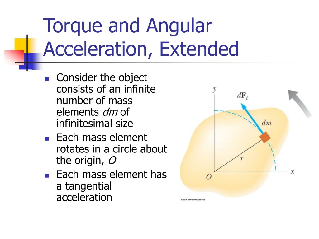 Torque and Angular Acceleration, Extended
