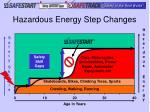 hazardous energy step changes
