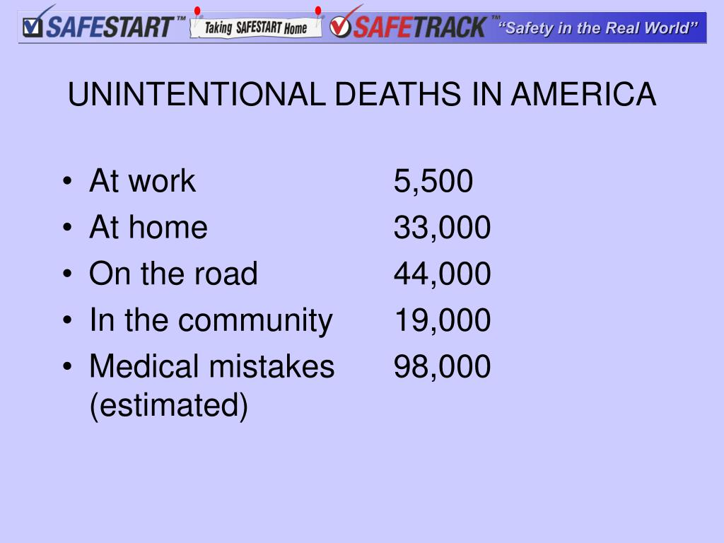 UNINTENTIONAL DEATHS IN AMERICA