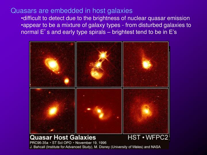 Quasars are embedded in host galaxies