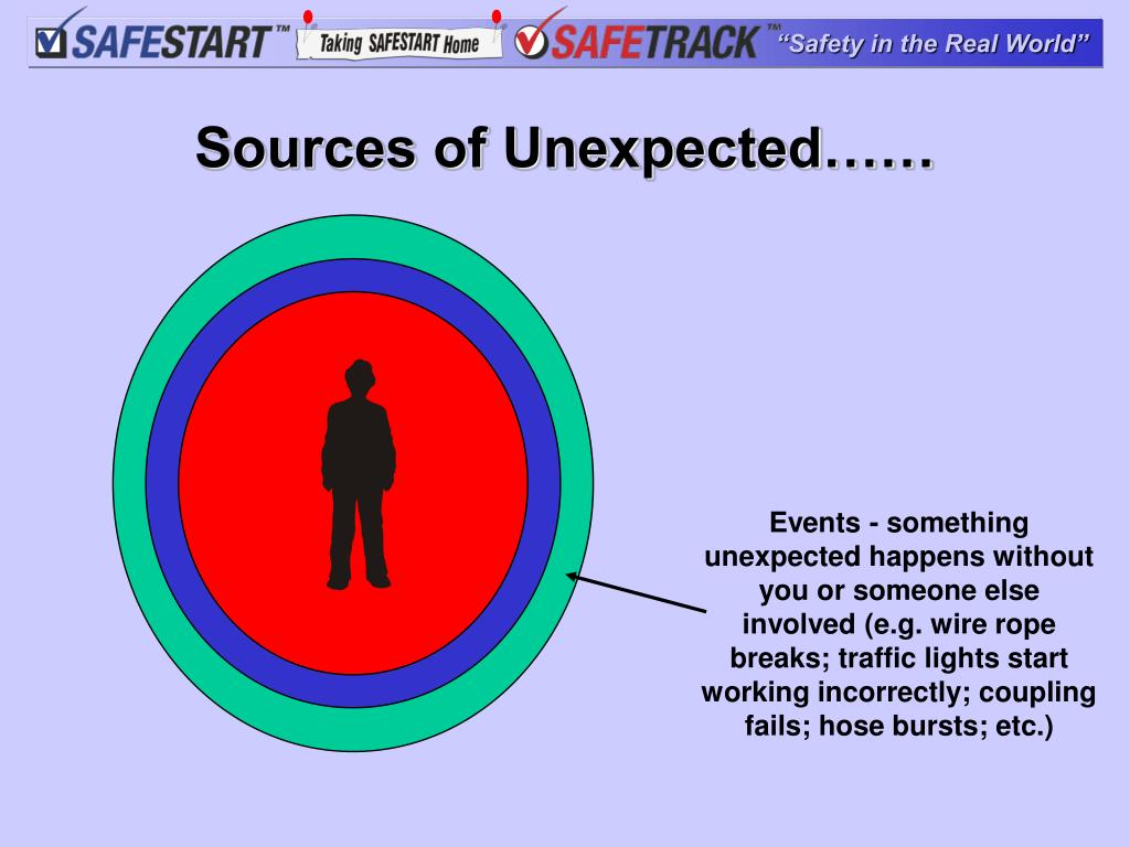 Sources of Unexpected……