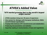 atvea s added value