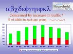 concerned by increase in traffic of adults in each age group very or quite