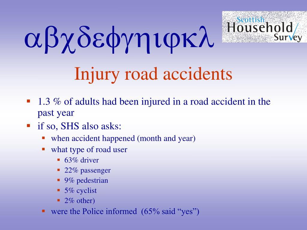 Injury road accidents