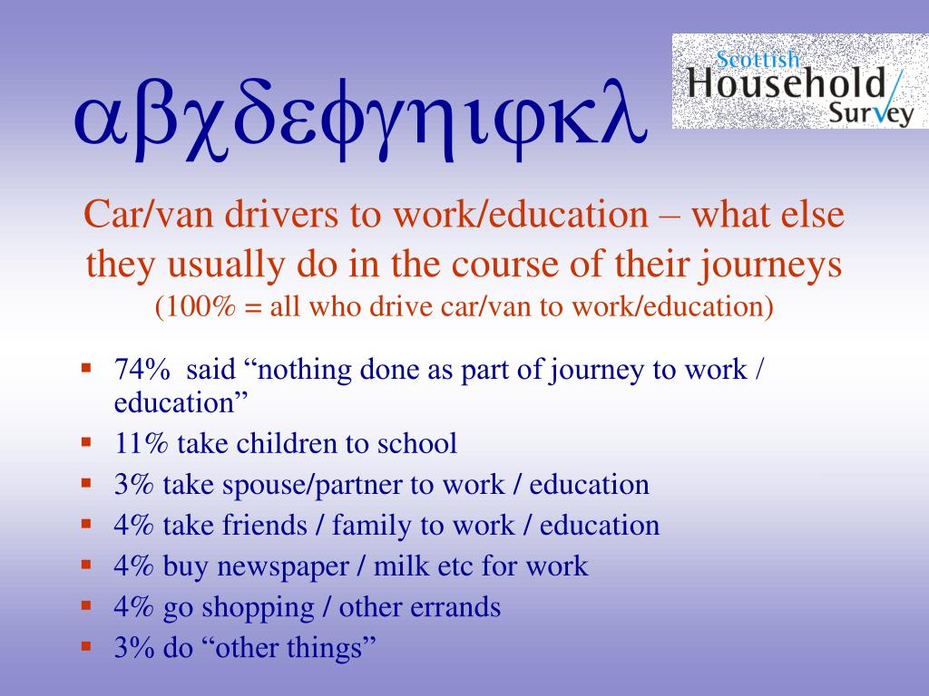 Car/van drivers to work/education – what else they usually do in the course of their journeys