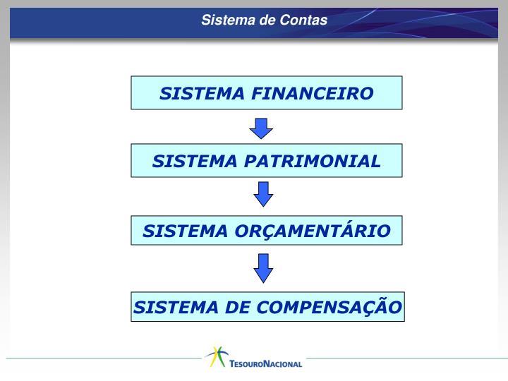 Sistema de Contas