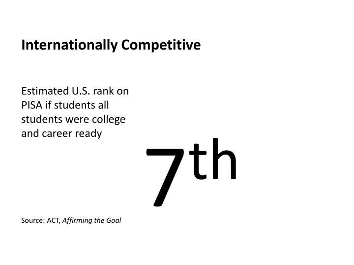 Internationally Competitive