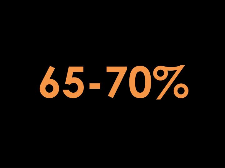 65-70%