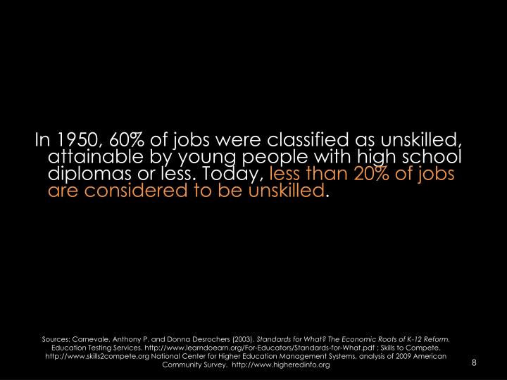 In 1950, 60% of jobs were classified as unskilled, attainable by young people with high school diplomas or less. Today,