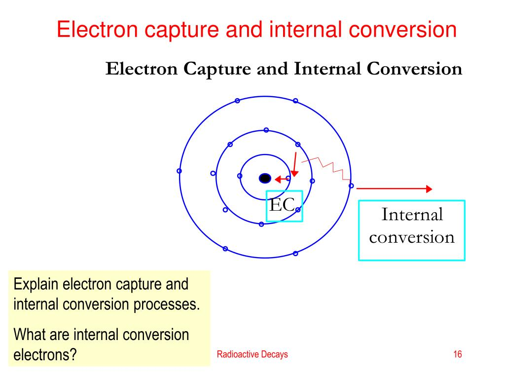 Electron capture and internal conversion