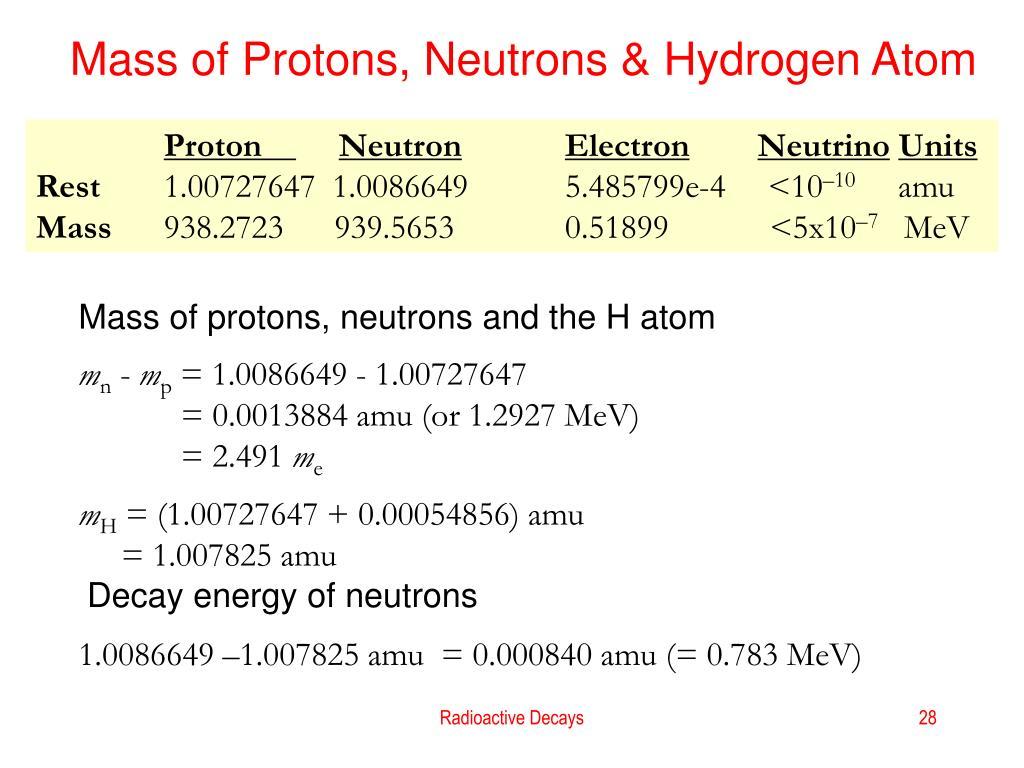 Mass of Protons, Neutrons & Hydrogen Atom
