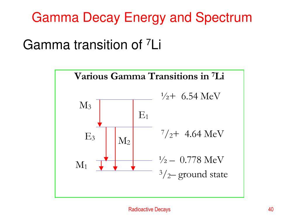 Gamma Decay Energy and Spectrum