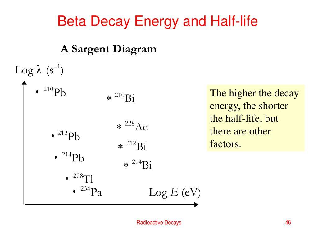 Beta Decay Energy and Half-life