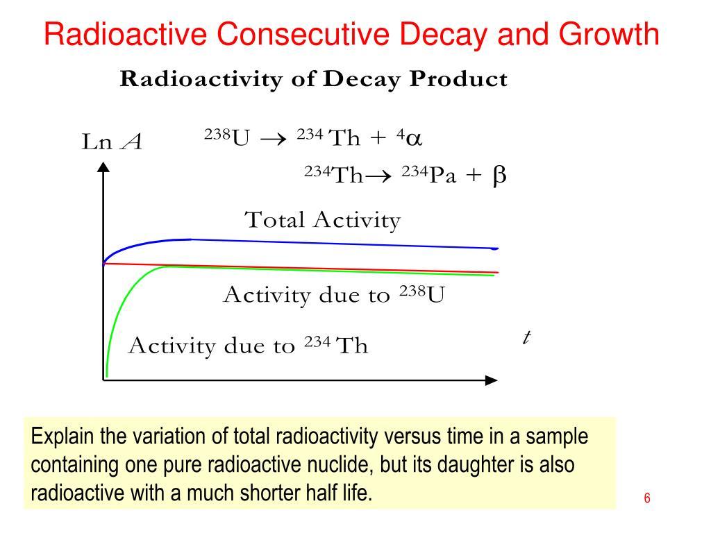 Radioactive Consecutive Decay and Growth