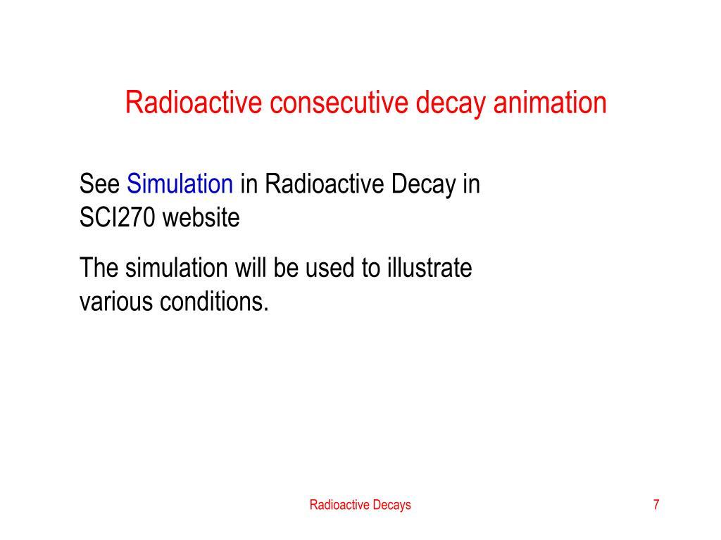 Radioactive consecutive decay animation