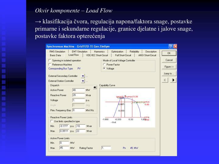 Okvir komponente – Load Flow