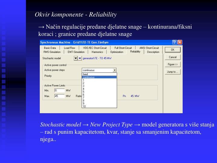 Okvir komponente - Reliability