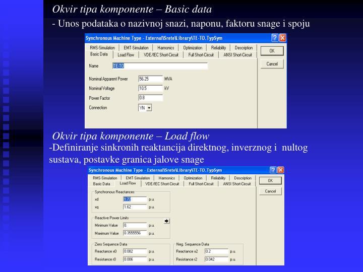 Okvir tipa komponente – Basic data