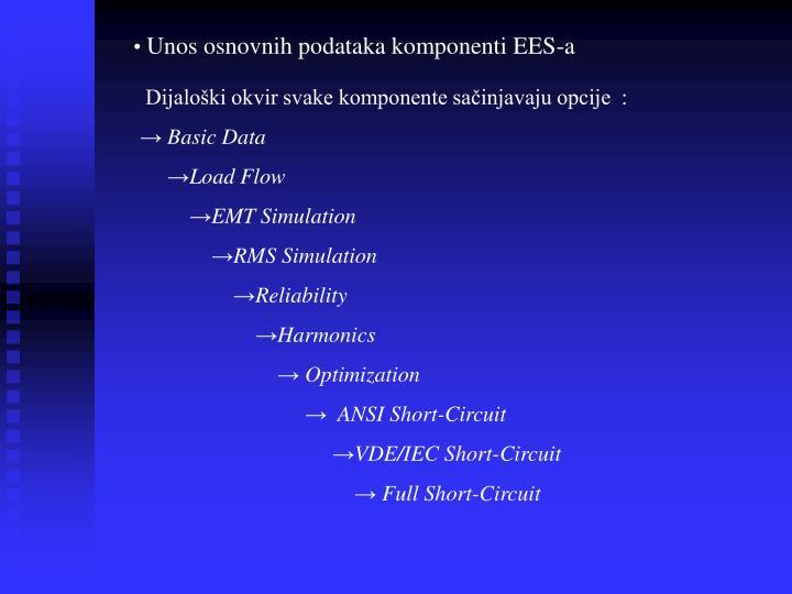 Unos osnovnih podataka komponenti EES-a