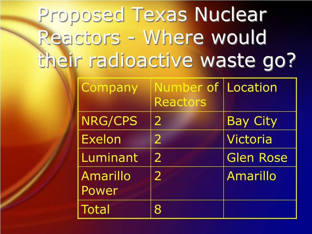Proposed Texas Nuclear Reactors - Where would their radioactive waste go?