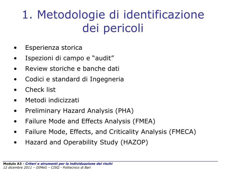 1. Metodologie di identificazione dei pericoli