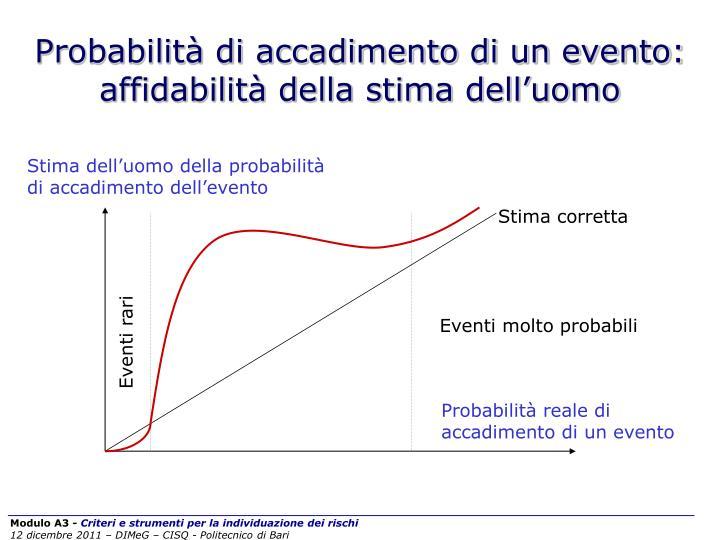Probabilità di accadimento di un evento: