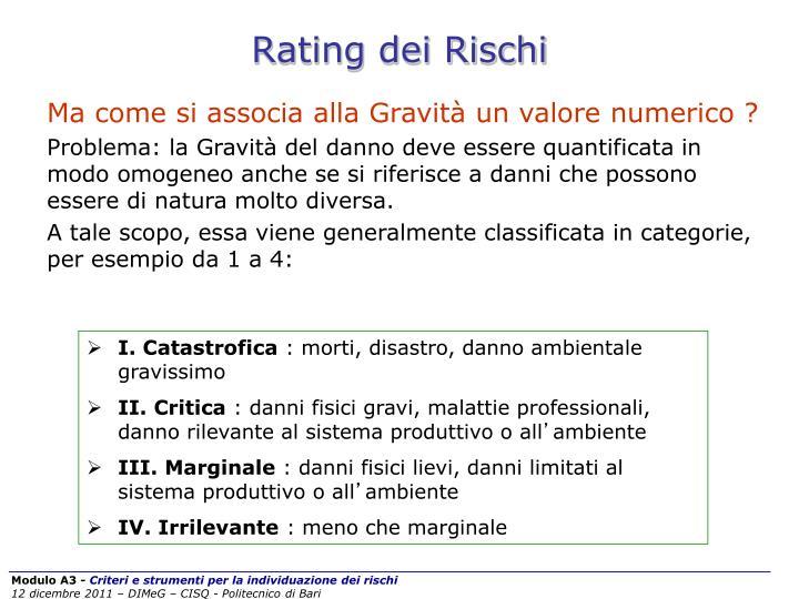 Rating dei Rischi
