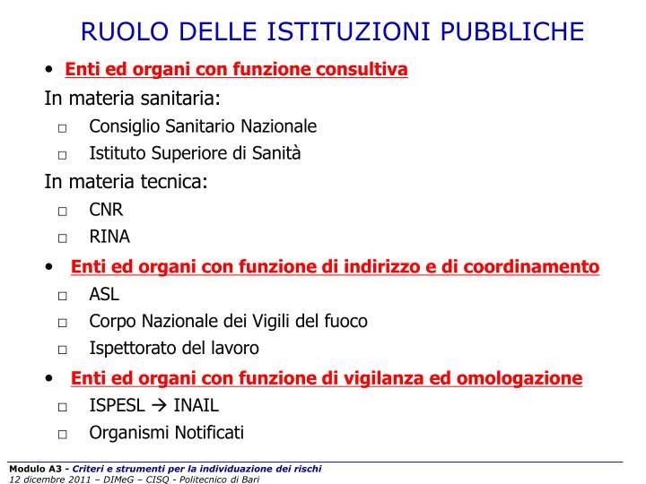 RUOLO DELLE ISTITUZIONI PUBBLICHE