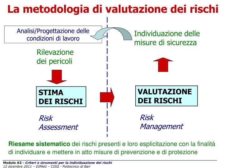 La metodologia di valutazione dei rischi