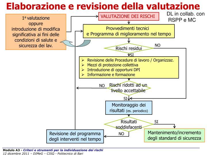 Elaborazione e revisione della valutazione