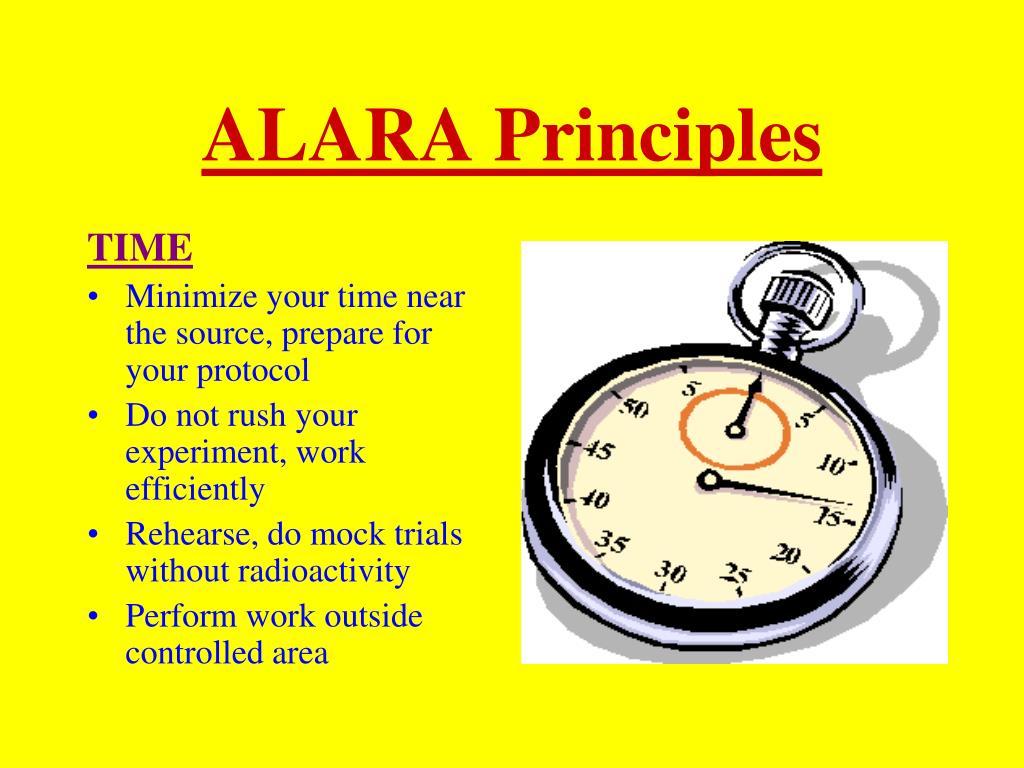 ALARA Principles