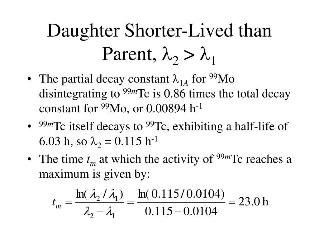 Daughter Shorter-Lived than Parent,