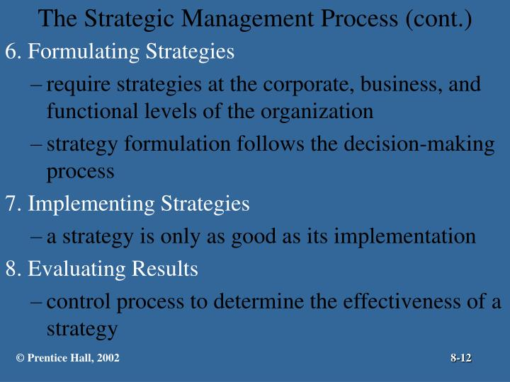 The Strategic Management Process (cont.)