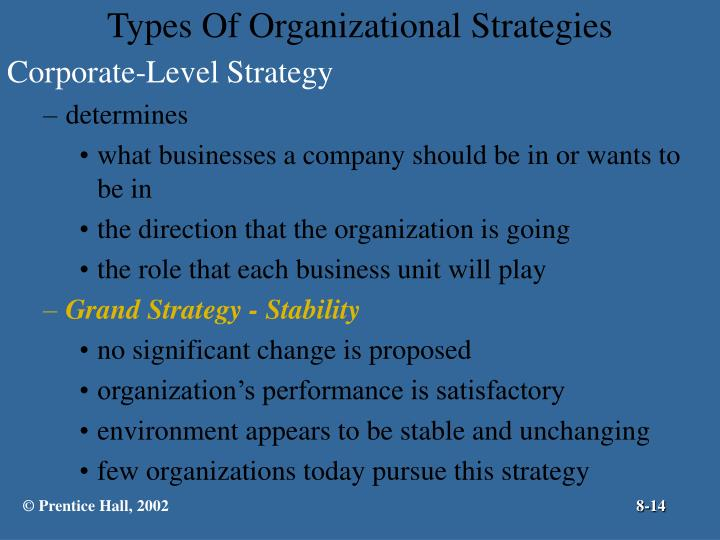 Types Of Organizational Strategies